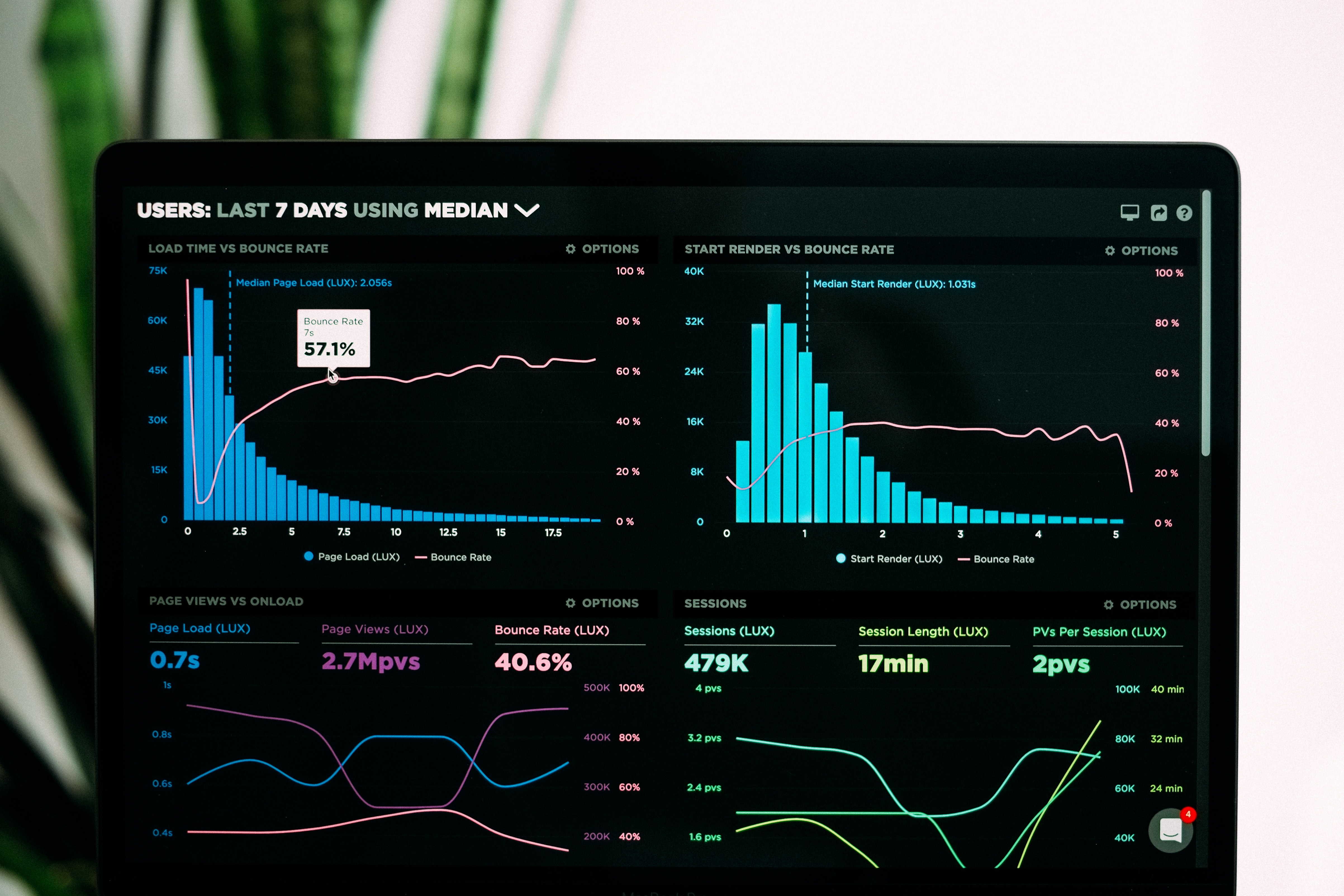 Do This Before You Outsource Your Next Analytics Project