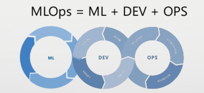 MTC MLOps Workshops and Hackathons