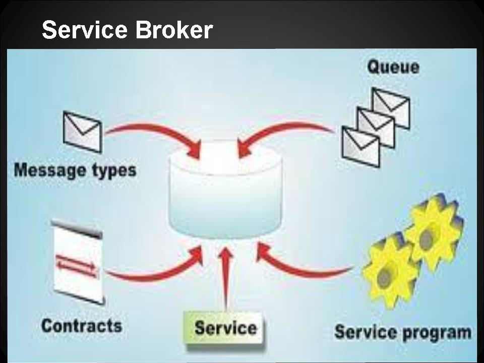 Broker of services